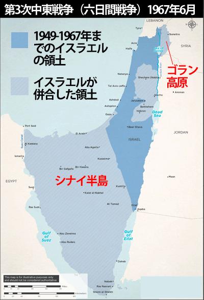 第3次中東戦争